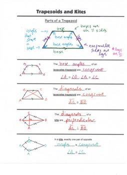 Geometry Guided Interactive Math Notebook Page: Trapezoid & Kite Properties