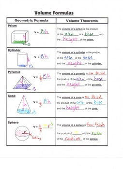 Geometry Guided Interactive Math Notebook Page: Volume Formulas for Solids