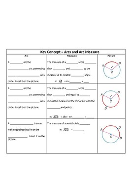 Geometry Guided Notes – 10.2 Measuring Angles and Arcs