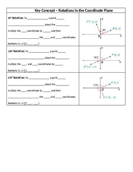 Geometry Guided Notes – 9.3 Rotations