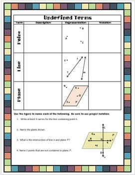 Geometry Guided Notes:  Undefined Terms (Points, Lines and Planes)