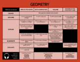 Geometry Hyperdoc | 6th Grade - Distance Learning