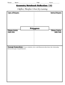 Geometry Interactive Math Notebook {Reflection} {10}: Polygons & Quadrilaterals
