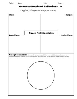 Geometry Interactive Math Notebook {Reflection} {13}: Circle Relationships