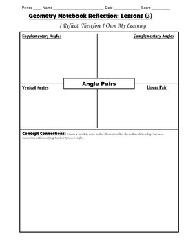Geometry Interactive Math Notebook {Reflection} {3}: Special Angle Pairs