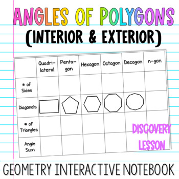 Geometry Interactive Notebook:  Sum of Interior Polygons