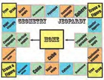 Geometry Jeopardy Board Game Bundle