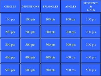 Geometry Jeopardy Game Middle School