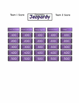 Geometry Jeopardy for Third Grade