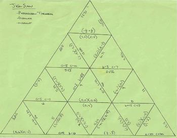 Geometry Jigsaw