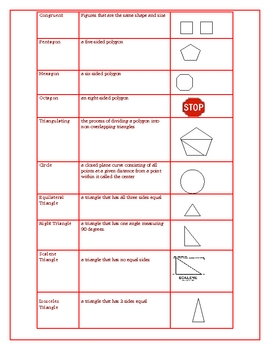 geometry journal vocabulary worksheet by wise guys tpt. Black Bedroom Furniture Sets. Home Design Ideas
