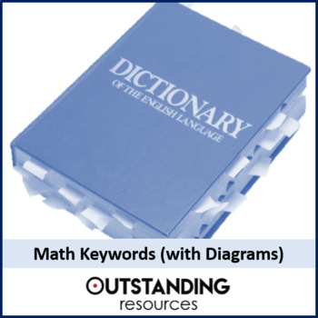 Geometry: Keywords with Diagrams (for EAL is great)