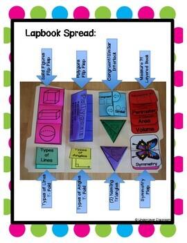 Geometry Lapbook Interactive Kit