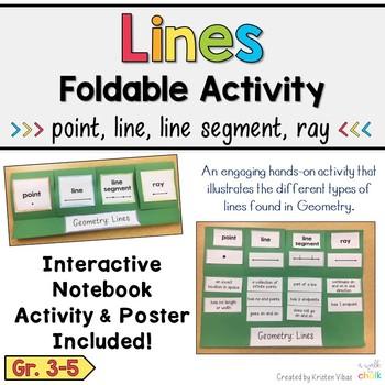 Geometry Lines: Point, Line, Line Segment, Ray