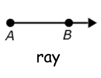 Geometry Lines Vocabulary