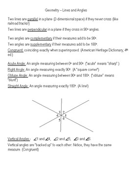 Geometry – Lines and Angles Terms