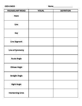 Geometry Lingo