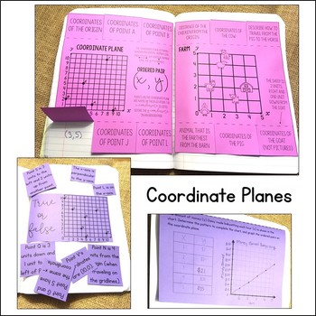 Geometry Math Interactive Notebook: Coordinate Planes & 2-D Shapes