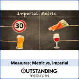 Measures 1 - Metric and Imperial Conversion or Equivalents (+ 3 Activities)