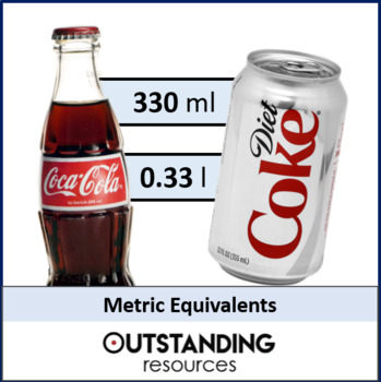Geometry: Measures 2 - Metric Conversion / Equivalents (+ resources)
