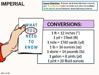 Geometry: Measures 3 - Imperial Conversion / Equivalents (+ resources)