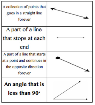 Geometry Memory Game, Classifying Lines, Angles, Quadrilaterals, Triangles