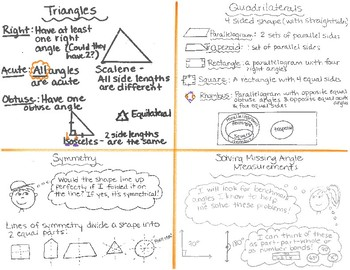 Geometry Mini-Anchor Charts/Conferencing Notecards