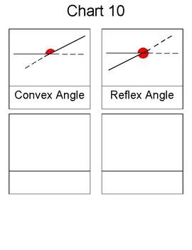 Geometry Nomenclature 10