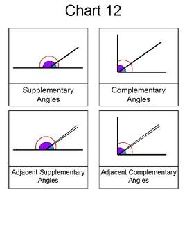 Geometry Nomenclature 12