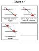 Geometry Nomenclature 13