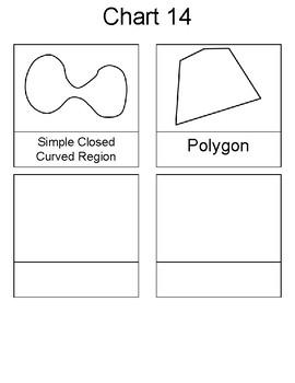 Geometry Nomenclature 14