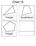 Geometry Nomenclature 15