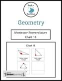 Geometry Nomenclature 18