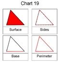 Geometry Nomenclature 19