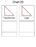 Geometry Nomenclature 20