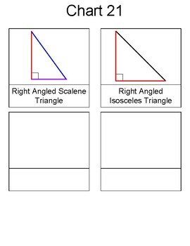 Geometry Nomenclature 21