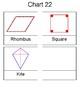 Geometry Nomenclature 22