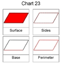 Geometry Nomenclature 23