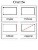 Geometry Nomenclature 24