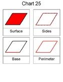 Geometry Nomenclature 25