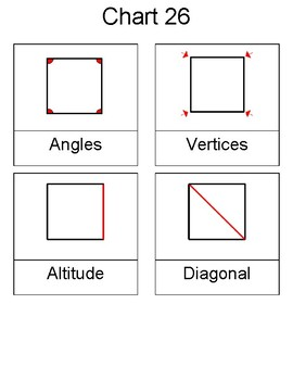 Geometry Nomenclature 26