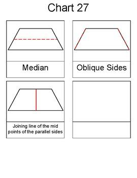 Geometry Nomenclature 27