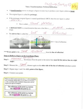 Geometry Notes: Reflections