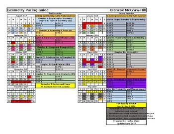 Geometry Full Year Pacing Guide