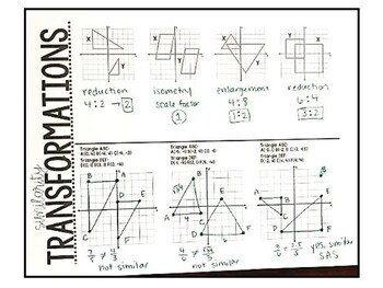 Geometry - Similarity and Transformations Foldable