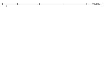 Geometry Performance Assessment
