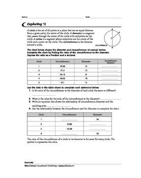 Geometry: Perimeter and Circles