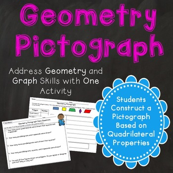 Geometry Pictograph - {Using Quadrilateral Knowledge}