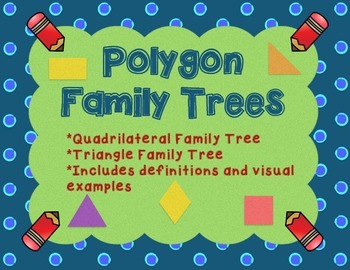 Geometry - Polygon Family Tree - Quadrilaterals and Triangles