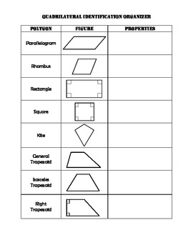 Geometry - Polygon, Triangle, Quadrilateral ID Organizers (Common Core)